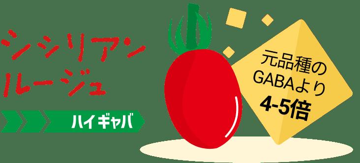 ゲノム編集のシシリアンルージュハイギャバ